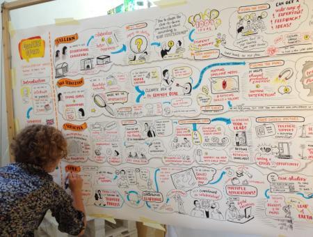 Echange d'idées sur comment améliorer les politiques culturelles /©Ville de York