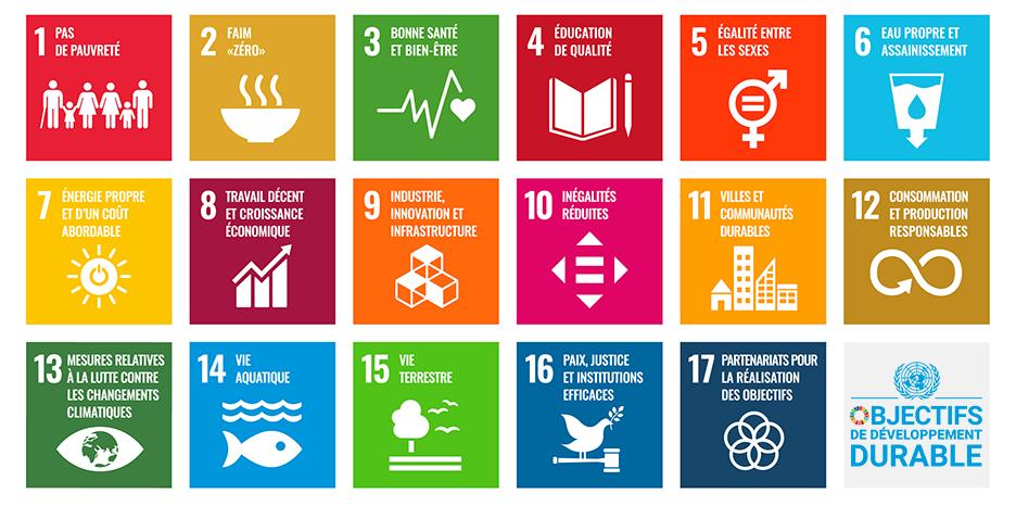 Les objectifs du développement durable - UNESCO